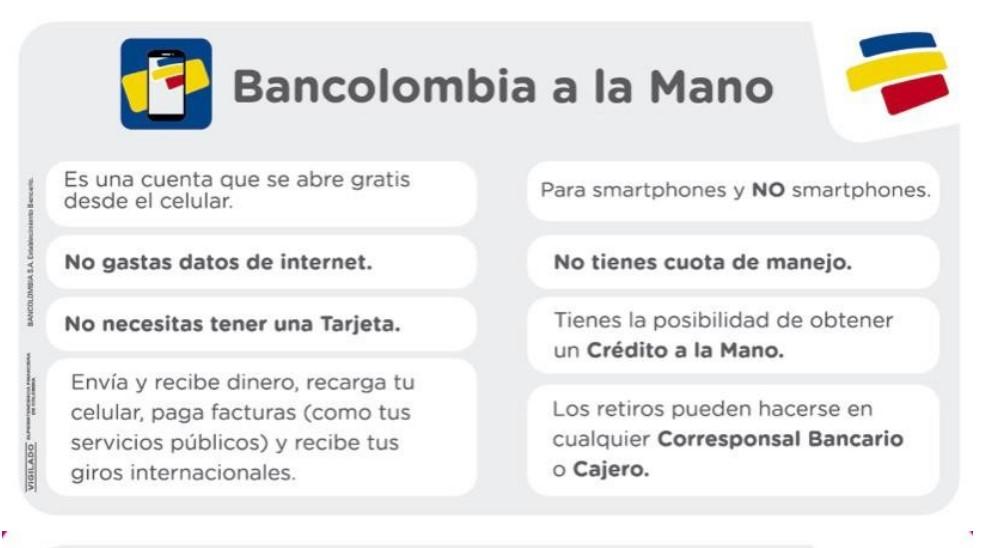 Retire fácil y rápido su Ingreso Solidario con Bancolombia A La Mano