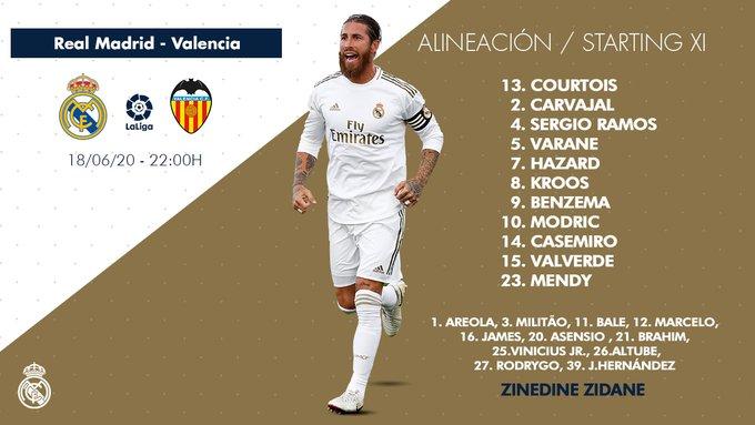 James Rodríguez, suplente, Real Madrid, Valencia, LaLiga 2019-20