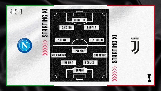 Juan Guillermo Cuadrado, titular, Copa Italia 2019-20, final Juventus vs. Napoli