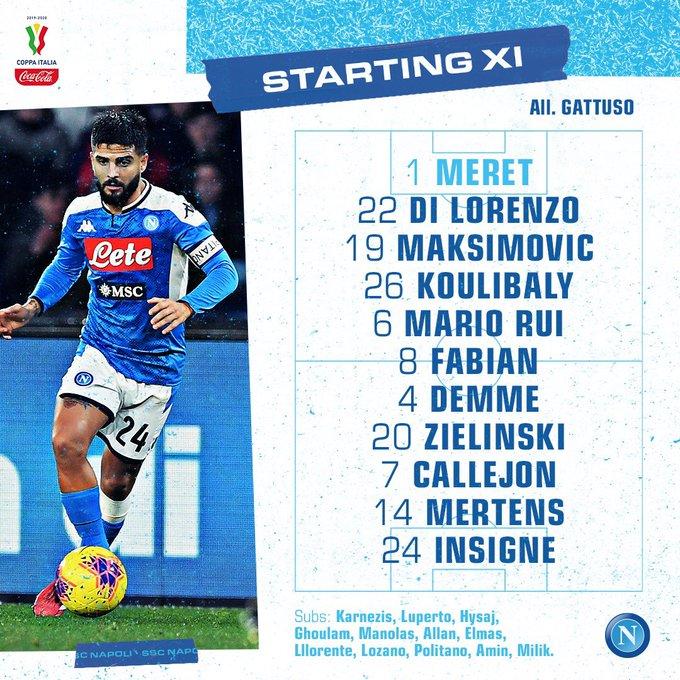 Napoli, formación titular, Copa Italia 2019-20, final vs. Juventus