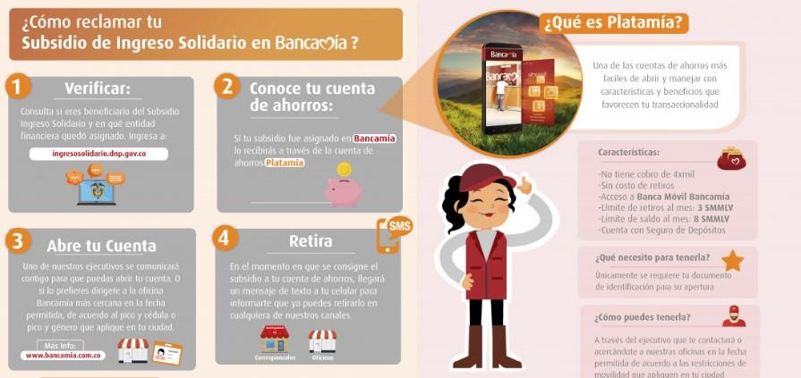 Entrega del Ingreso Solidario en Bancamía, con su cuenta Platamía