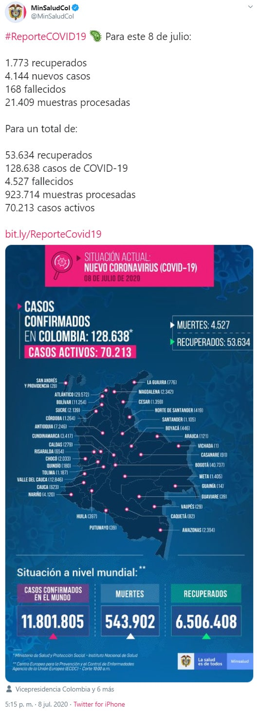 Colombia, coronavirus COVID-19, reporte, 08-07-2020