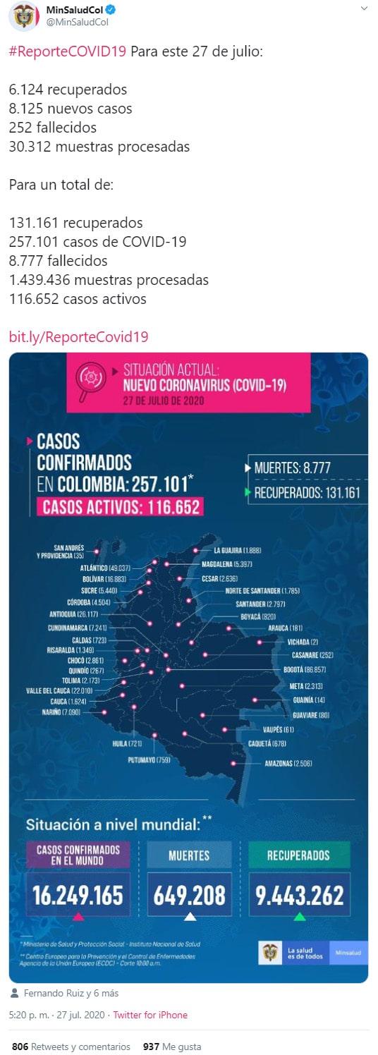 Colombia, coronavirus COVID-19, reporte, 27-07-2020