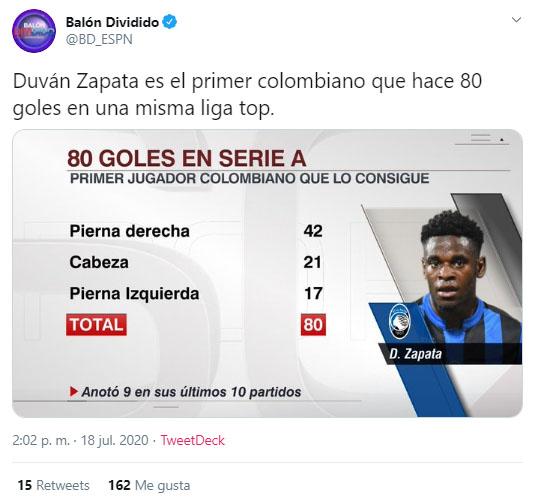 Duván Zapata, 80 goles, Serie A, Balón Dividido