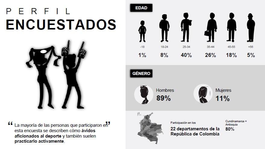 Futbolete, encuesta, 2020 (3)