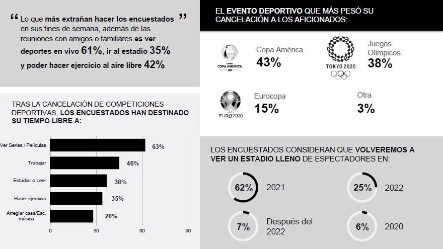 Futbolete, encuesta, 2020 (5)