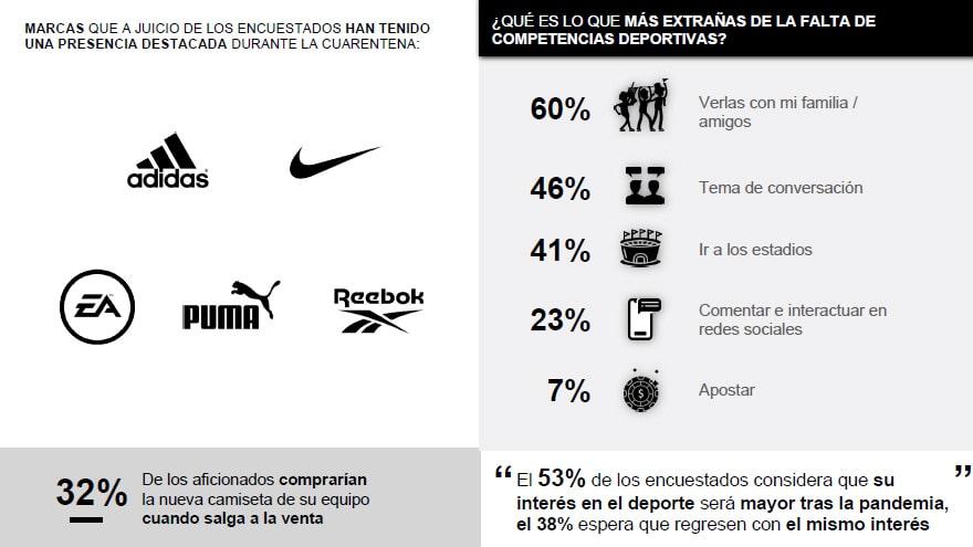 Futbolete, encuesta, 2020 (6)