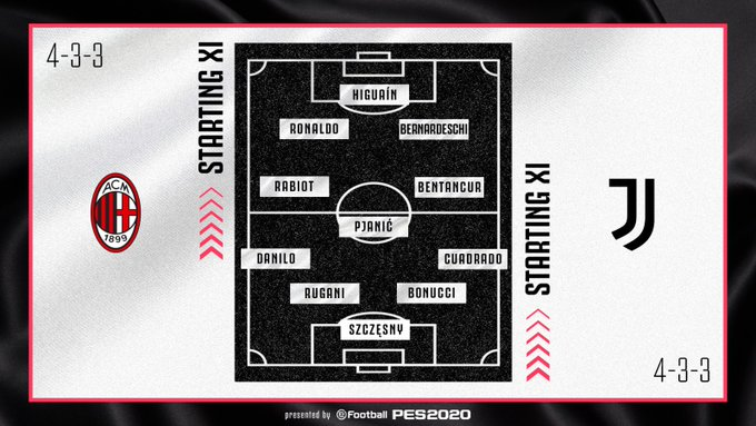 Juan Guillermo Cuadrado, titular, Milan vs. Juventus, Serie A 2019-20