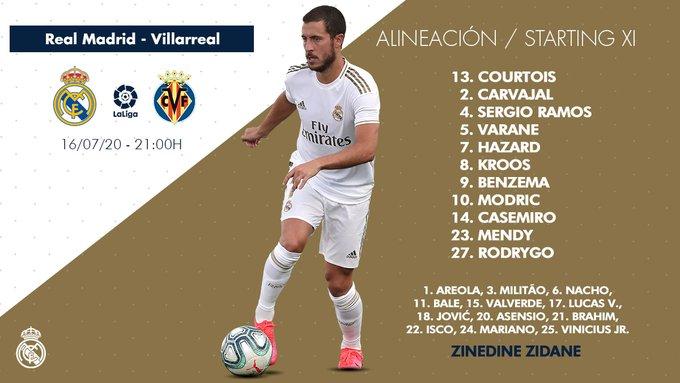 Real Madrid, Villarreal, LaLiga 2019-20, formación titular