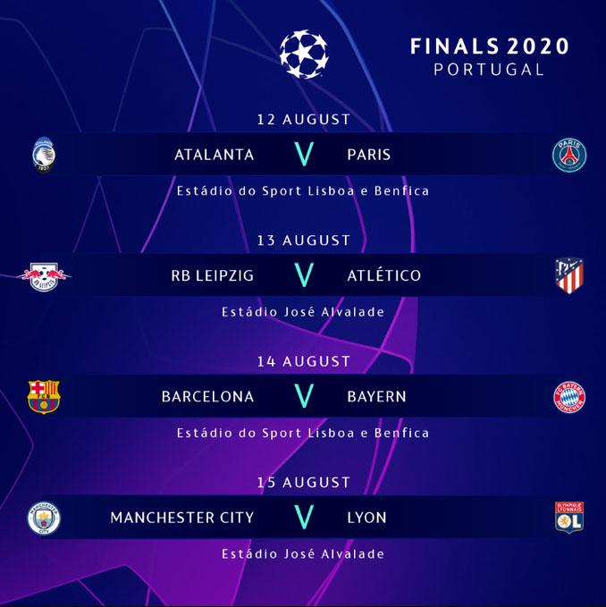 Champions League 2019-20, cuartos de final
