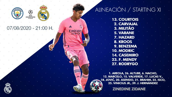 Champions League 2019-20, formación titular, Real Madrid, Manchester City