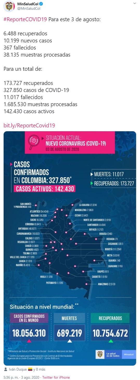 Colombia, COVID-19, nuevo coronavirus, Ministerio de Salud y Protección Social, reporte, 03-08-2020