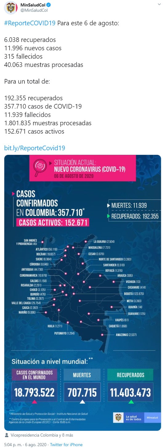 Colombia, COVID-19, nuevo coronavirus, Ministerio de Salud y Protección Social, reporte, 06-08-2020