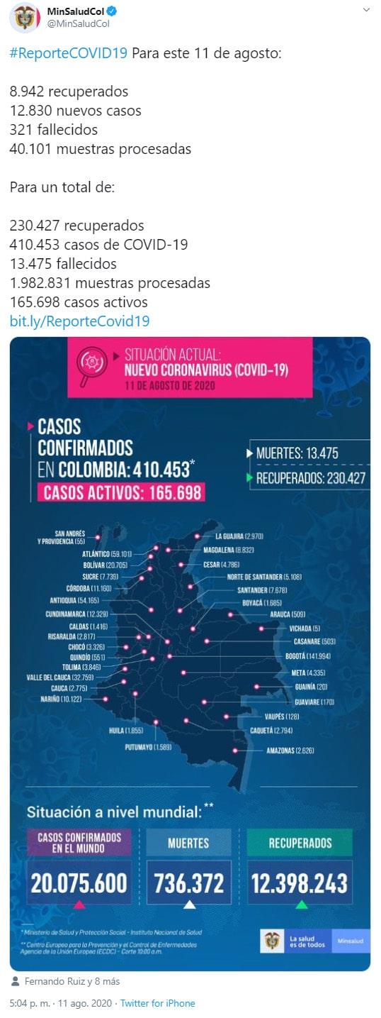 Colombia, COVID-19, nuevo coronavirus, Ministerio de Salud y Protección Social, reporte, 11-08-2020