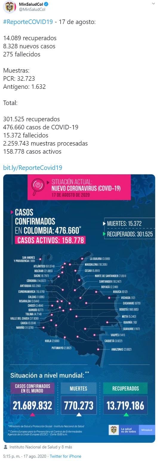 Colombia, COVID-19, nuevo coronavirus, Ministerio de Salud y Protección Social, reporte, 17-08-2020
