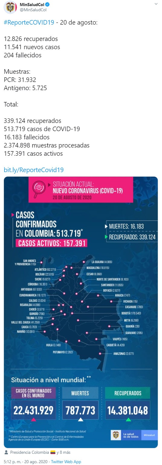 Colombia, COVID-19, nuevo coronavirus, Ministerio de Salud y Protección Social, reporte, 20-08-2020