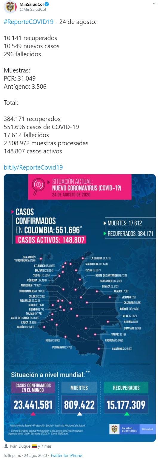 Colombia, COVID-19, nuevo coronavirus, Ministerio de Salud y Protección Social, reporte, 24-08-2020