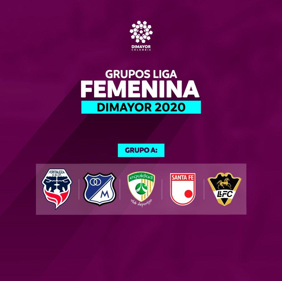 Dimayor, Liga Femenina 2020, grupo A