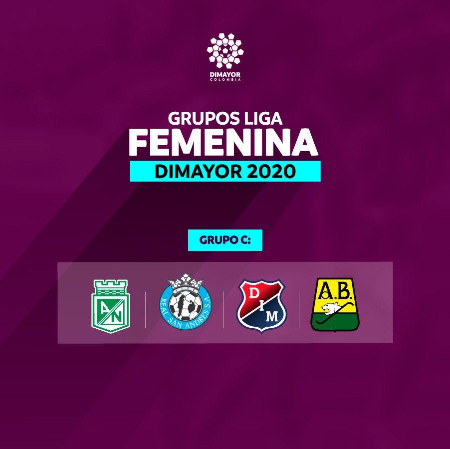 Dimayor, Liga Femenina 2020, grupo C
