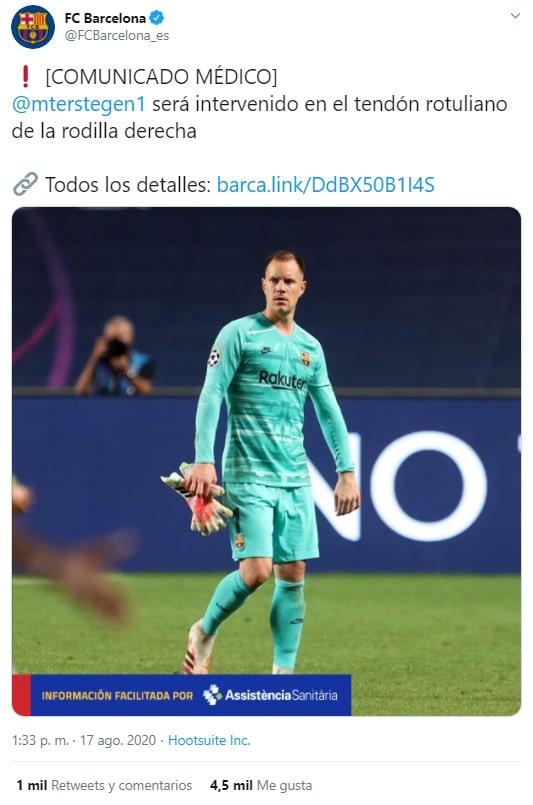 FC Barcelona, Marc-André ter Stegen, parte médico