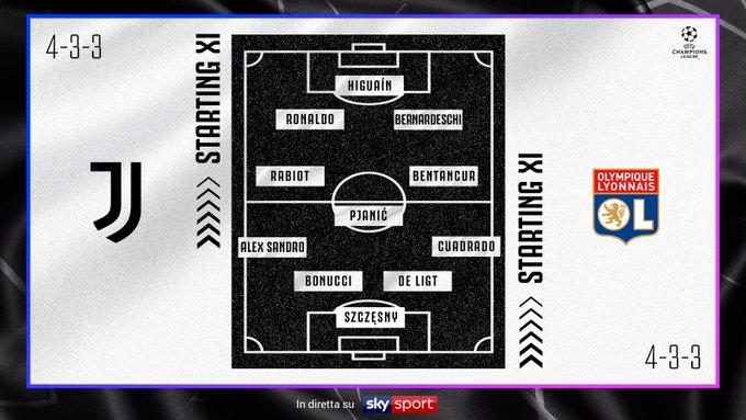 Juan Guillermo Cuadrado, titular, Juventus vs. Olympique de Lyon, Champions League 2019-20