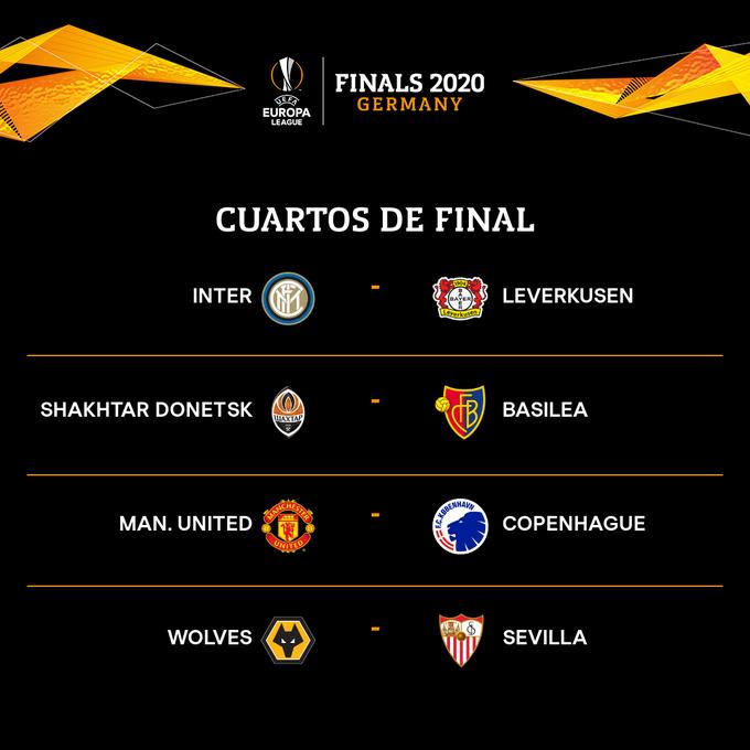 Manchester United, Inter de Milán, Europa League 2019-20, cuartos de final