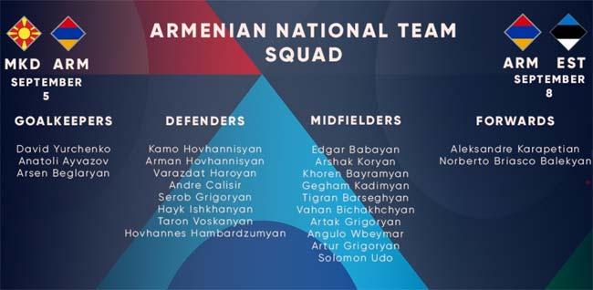 Wbeymar Angulo colombiano Armenia UEFA Nations League