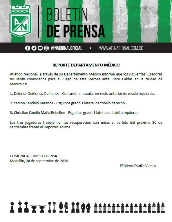 Atlético Nacional, reporte médico, Christian Mafla, Yerson Candelo y Déinner Quiñones, Once Caldas, Liga 2020-I