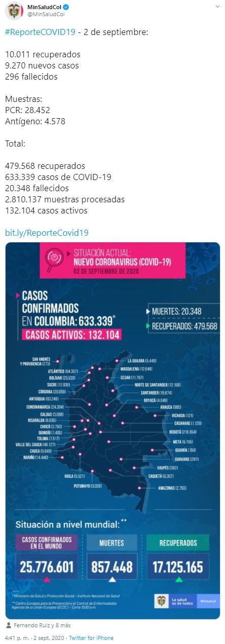 Colombia, COVID-19, nuevo coronavirus, Ministerio de Salud y Protección Social, reporte, 02-09-2020