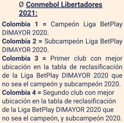 Dimayor, Conmebol, Copa Colombia 2020, Copa Libertadores 2021, Copa Sudamericana 2022 (1)