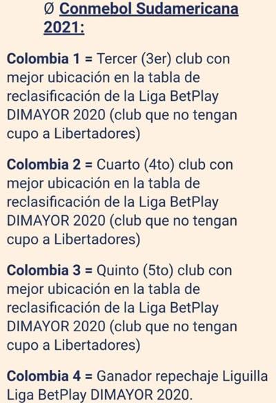 Dimayor, Conmebol, Copa Colombia 2020, Copa Libertadores 2021, Copa Sudamericana 2022 (3)