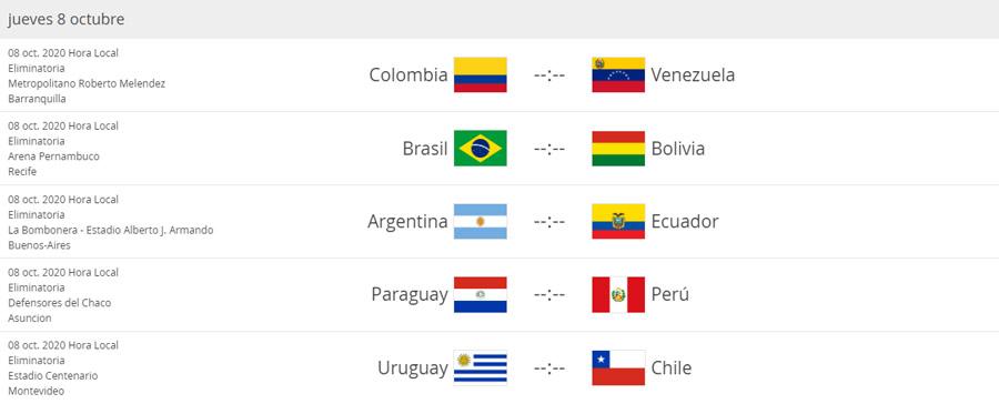 Eliminatorias Sudamericanas al Mundial de Fútbol Qatar 2022, fecha 1, Selección Colombia, Selección de Venezuela