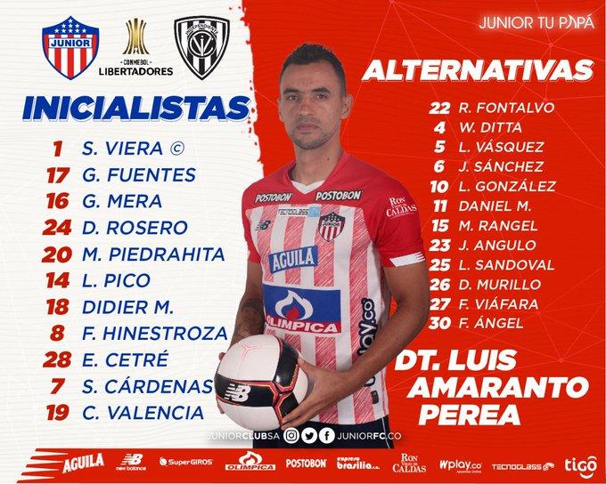 Junior FC, formación, Independiente del Valle, Copa Libertadores 2020