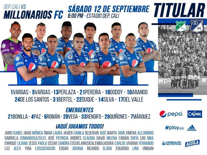 Millonarios FC, formación, Deportivo Cali, Liga 2020-I