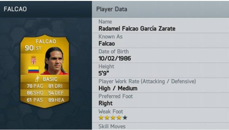 Falcao FIFA 14