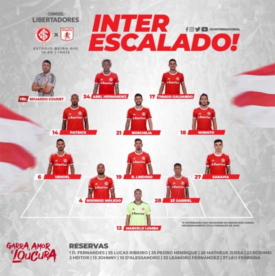 América de Cali: la titular ante Internacional en Copa Libertadores