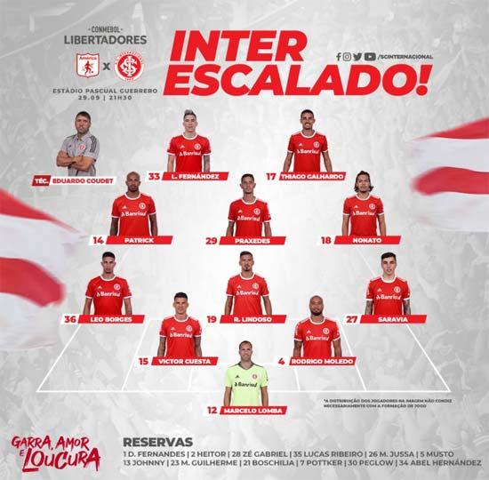 Libertadores: América de Cali vs. Internacional, titulares confirmadas
