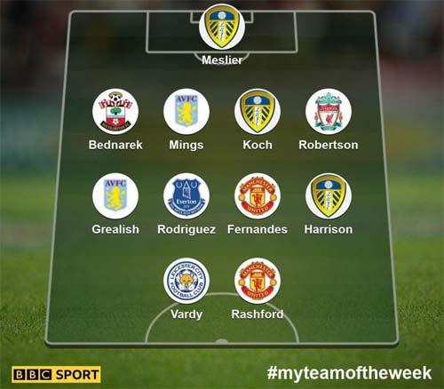 Premier League: James Rodríguez, otra vez en el 11 Ideal de la BBC