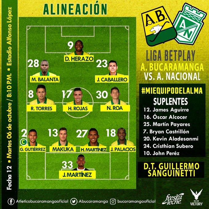 Atlético Bucaramanga, titulares, Atlético Nacional, Liga BetPlay 2020-I