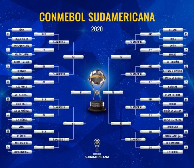 Cuadro Copa Sudamericana 2020, Atlético Nacional