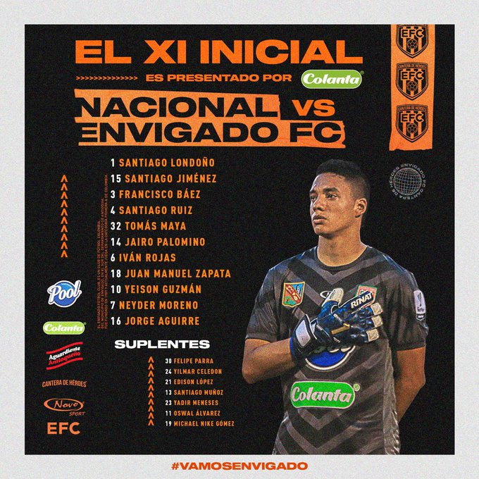 Envigado FC, titulares, Atlético Nacional, Liga 2020-I