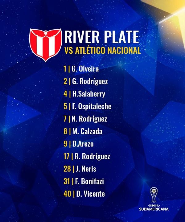 Formación River Plate contra Nacional, ida, Copa Sudamericana 2020