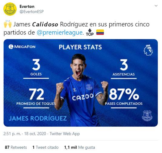 James Rodríguez, Everton FC, Premier League 2020-21, estadísticas