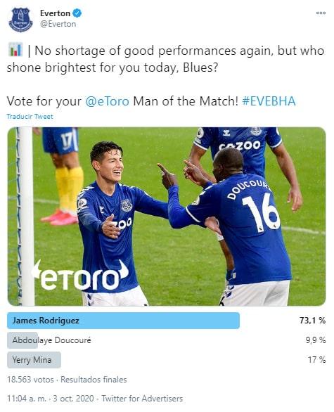 James Rodríguez, mejor jugador, Everton FC 4-2 Brighton & Hove Albion, Premier League 2020-21 (1)