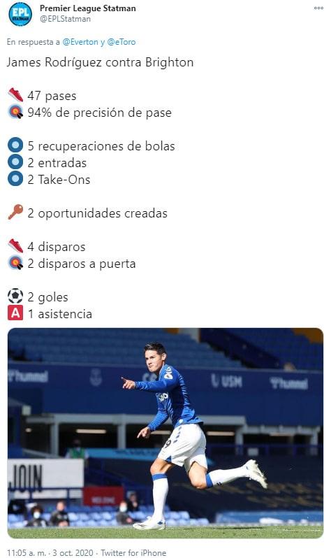 James Rodríguez, mejor jugador, Everton FC 4-2 Brighton & Hove Albion, Premier League 2020-21 (2)