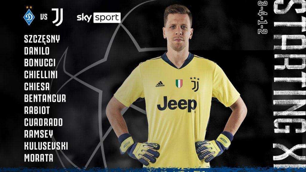 Juventus, Dinamo de Kiev, Champions League, Juan Guillermo Cuadrado