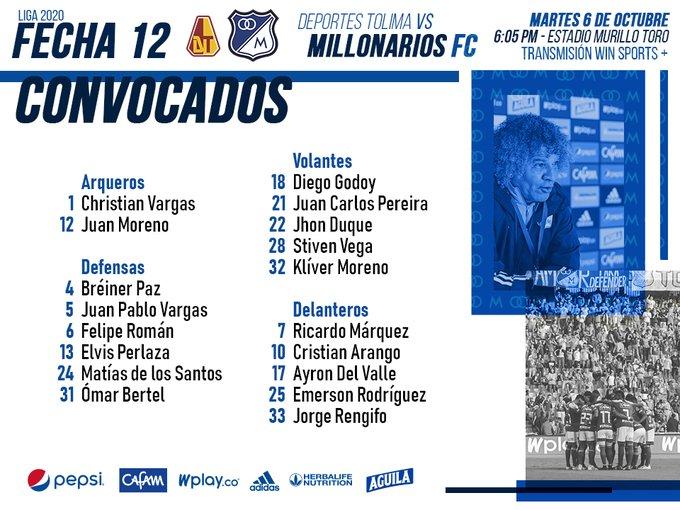 Millonarios FC, convocados, Deportes Tolima, Liga BetPlay 2020-I