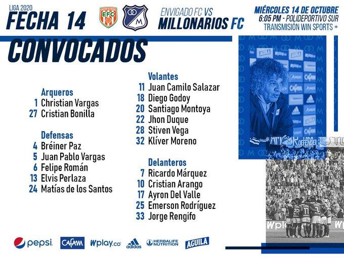 Millonarios FC, convocados, Envigado FC, Liga BetPlay 2020-I