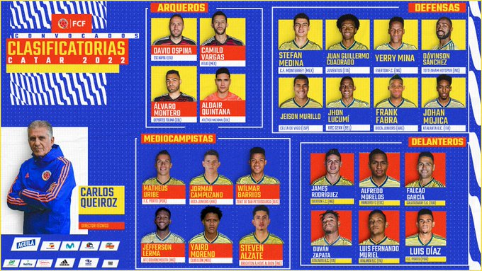 Selección Colombia, convocatoria, Eliminatorias Sudamericanas Qatar 2020, Venezuela, Chile