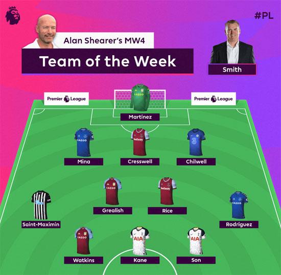 Premier League: Alan Shearer incluye a James Rodríguez y Yerry Mina en Equipo de la Semana